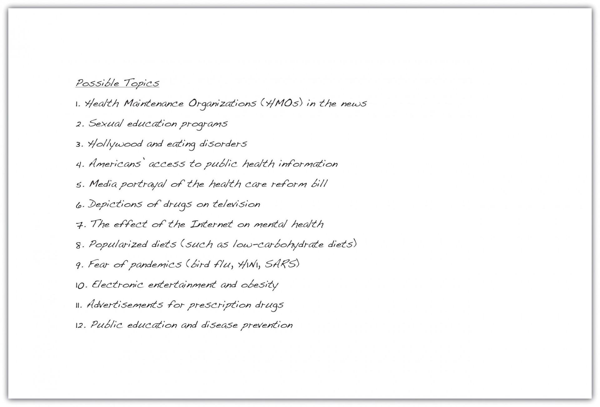 019 Christian Persuasive Essay Topics Imposing Argumentative 1920