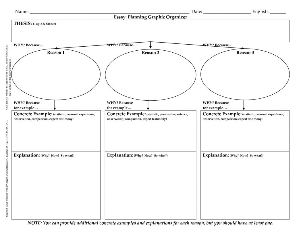 019 College Essay Organizer Example The Graphic Homework Writing Service Organizers For Essays Literary Free Persuasive Informative Surprising Application Argumentative Full