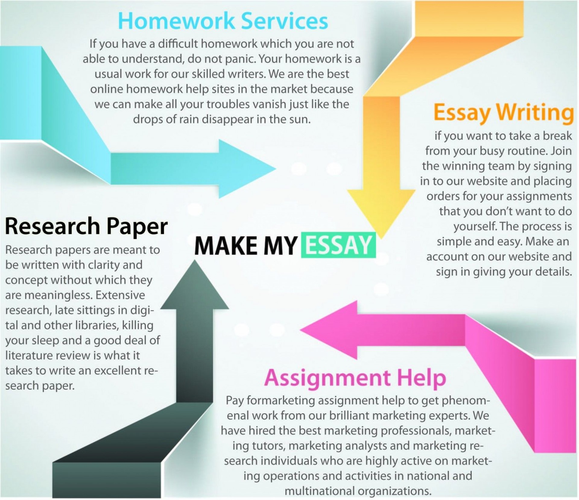 019 Essay Example Help With Surprising My Me Introduction Sound Better Research Paper For Free 1920