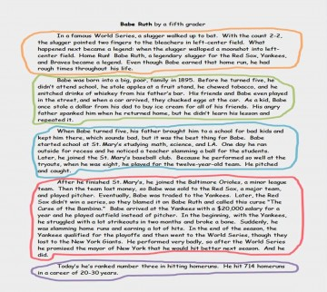 019 Essay Example Of Narrative Timeline Babe Ruth Imposing A Introduction Format About Love 360