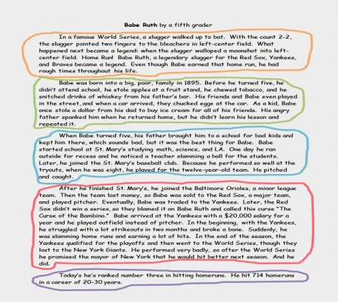 019 Essay Example Of Narrative Timeline Babe Ruth Imposing A Introduction Format About Love 480