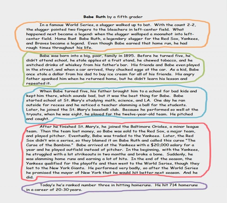 019 Essay Example Of Narrative Timeline Babe Ruth Imposing A Introduction Format About Love 960