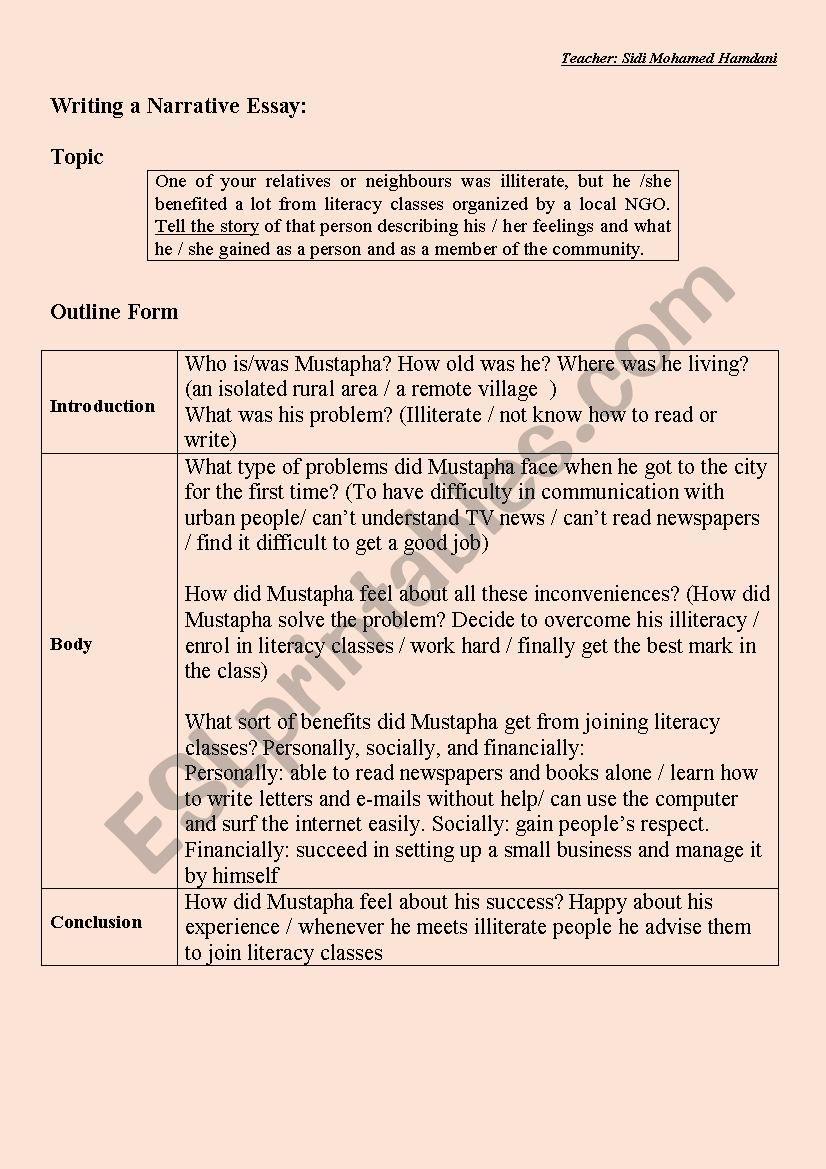Ap english literature composition essay