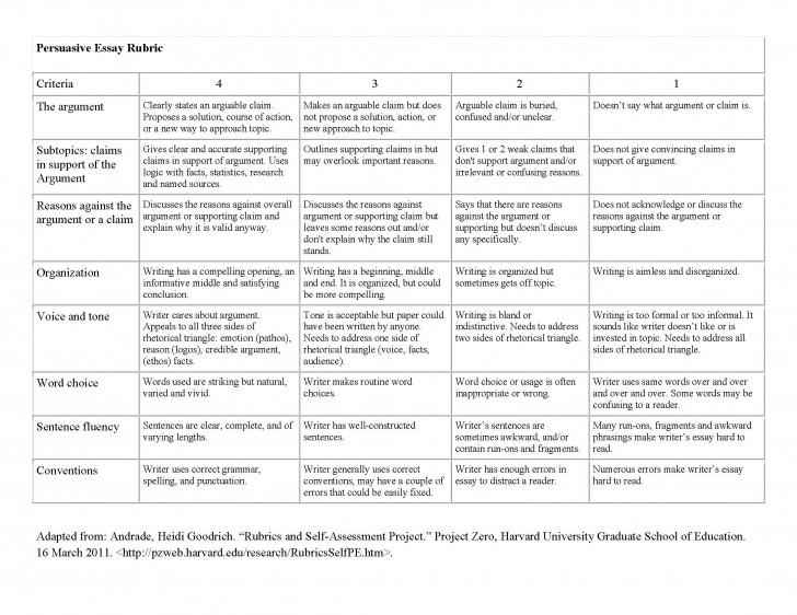 good persuasive essay topics example argumentative for middle    good persuasive essay topics handout rubriccb amazing speech   argumentative high school interesting for students