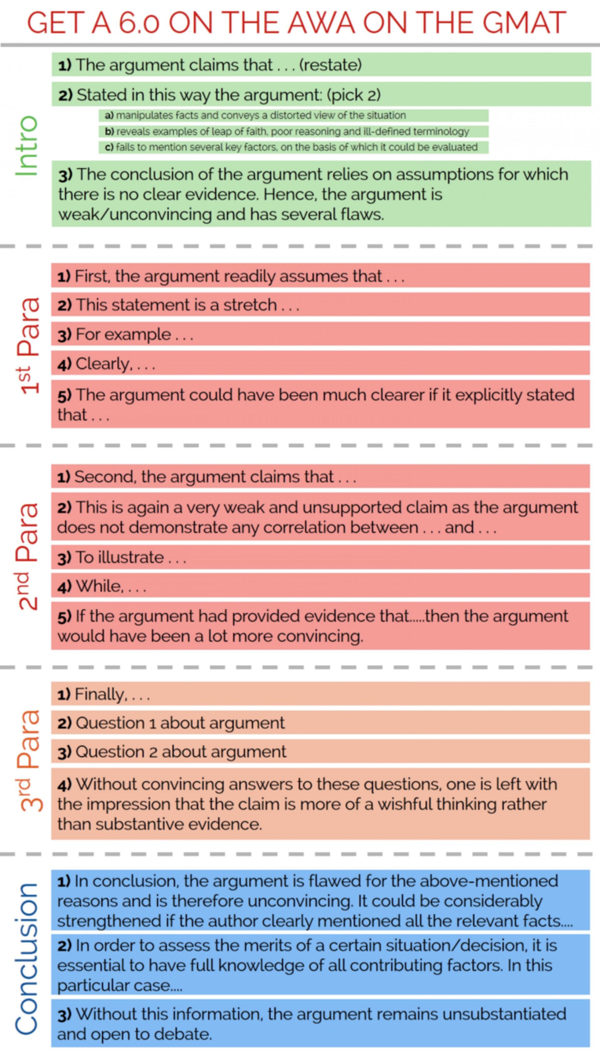 019 Gre Argument Essay Template Gdxgsga1 Frightening Example 1920