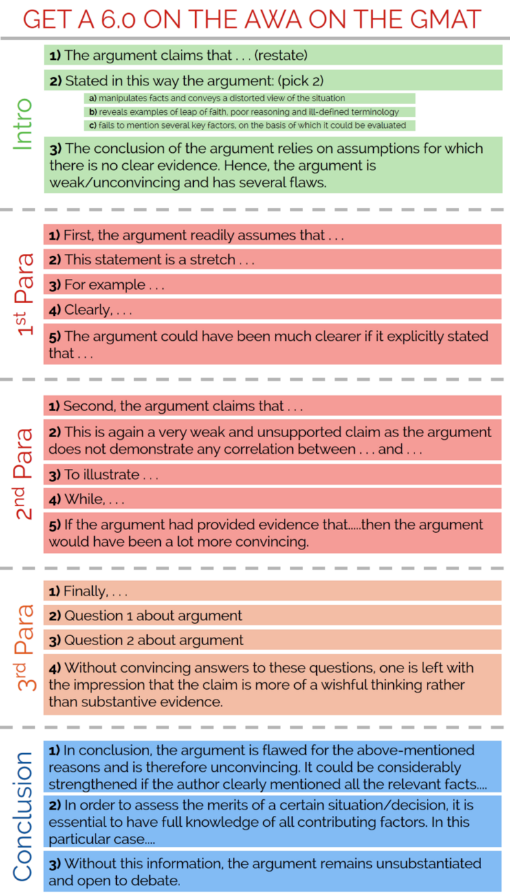 019 Gre Argument Essay Template Gdxgsga1 Frightening Example Full