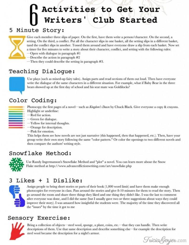 019 Higher English Imaginative Essay Ideas Example Phenomenal Creative Writing 728
