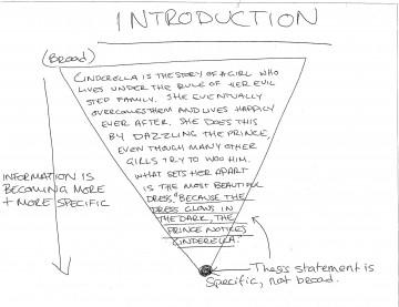 019 Introductions1 Essay Example Formidable Trifles Questions Feminism Topics 360