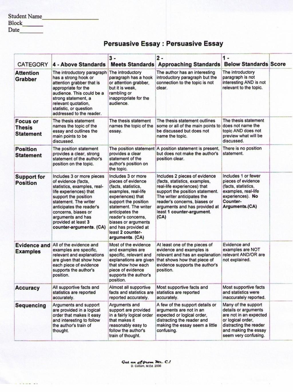 019 Persuasive20essay20rubric20pg1 Persuasive Essay Topics For Middle School Imposing Prompts Argumentative High Pdf Large