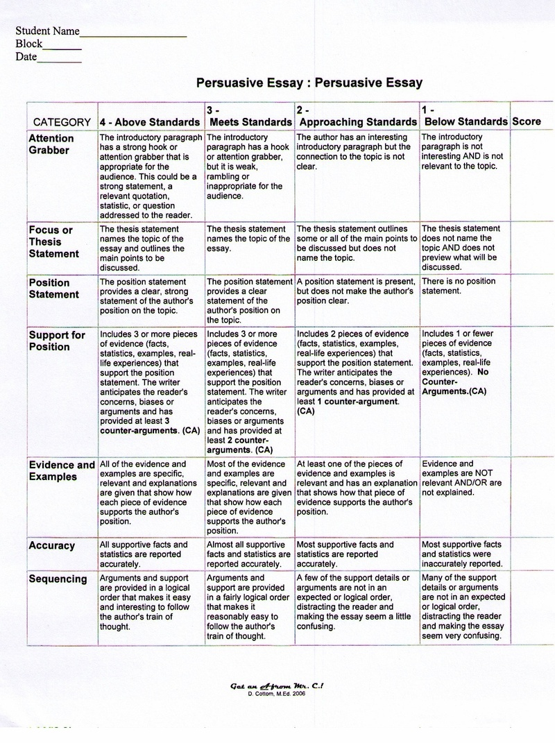 019 Persuasive20essay20rubric20pg1 Persuasive Essay Topics For Middle School Imposing Speech High Students Interest Pdf Prompts Full