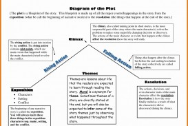 019 Plot Diagram The Most Dangerous Game Awesome Scarlet Ibis By James Essay Impressive Study Questions And Answers Discussion