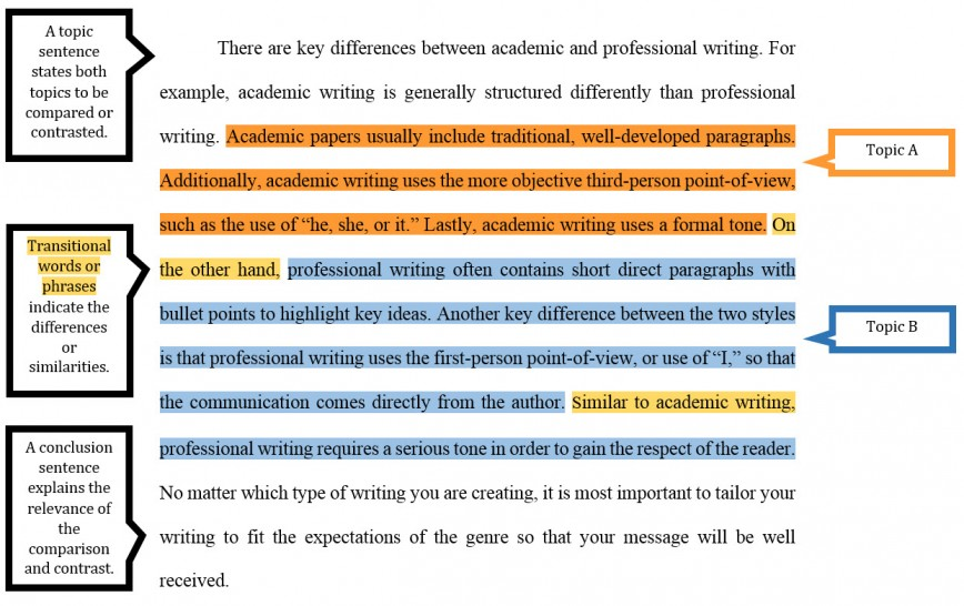 019 Sample20block20paragraph 2 Sample Compare And Contrast Essay Archaicawful High School College Introduction