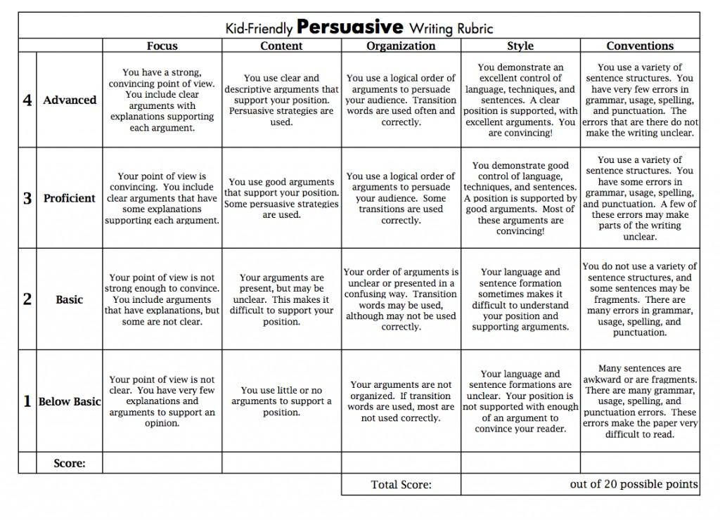 019 Screenshot202014 Essay Example Persuasive Stunning Rubric Argumentative Grade 10 8th Doc Middle School Pdf Large