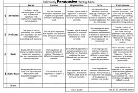 019 Screenshot202014 Essay Example Persuasive Stunning Rubric Argumentative Grade 10 8th Doc Middle School Pdf