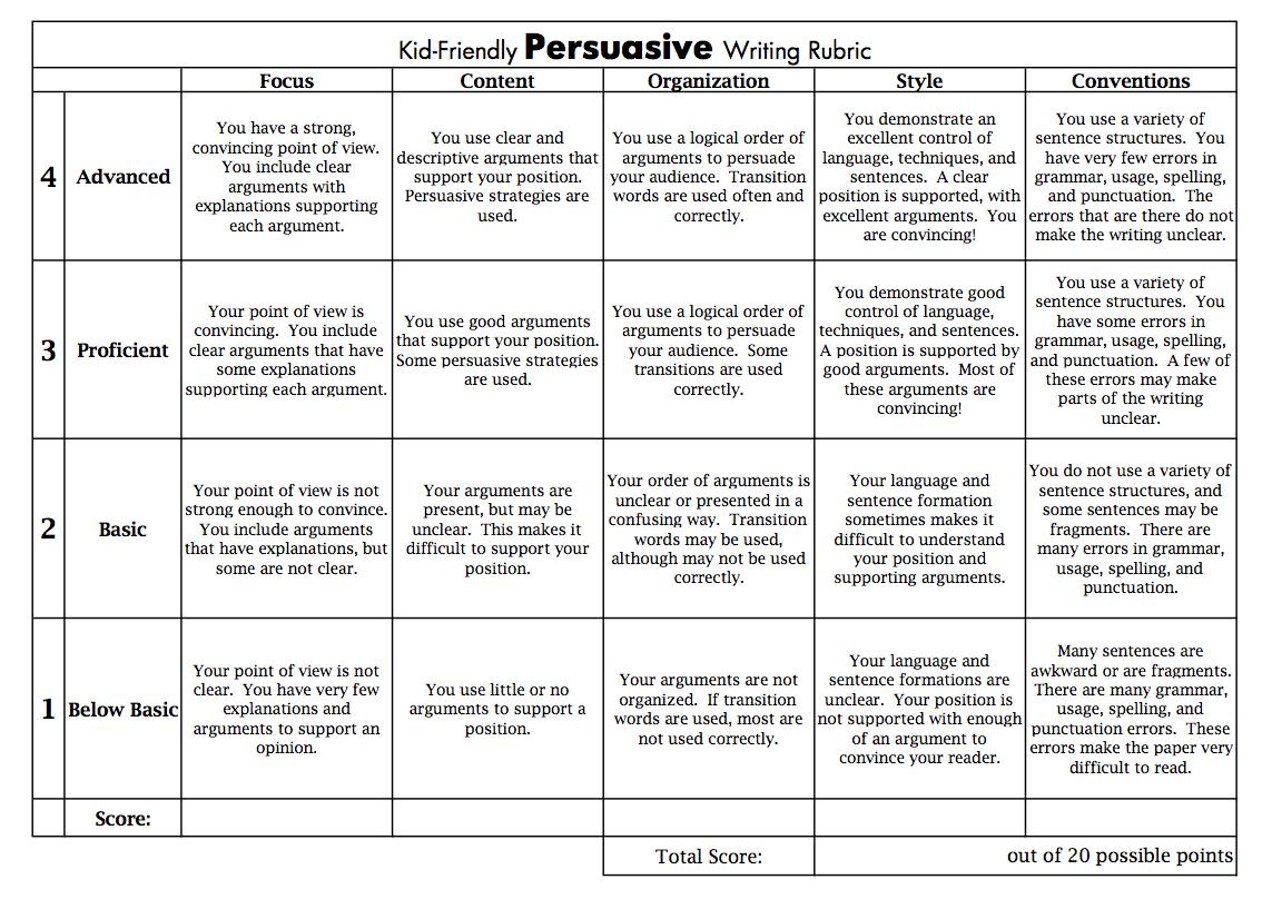 019 Screenshot202014 Essay Example Persuasive Stunning Rubric Argumentative Grade 10 8th Doc Middle School Pdf Full