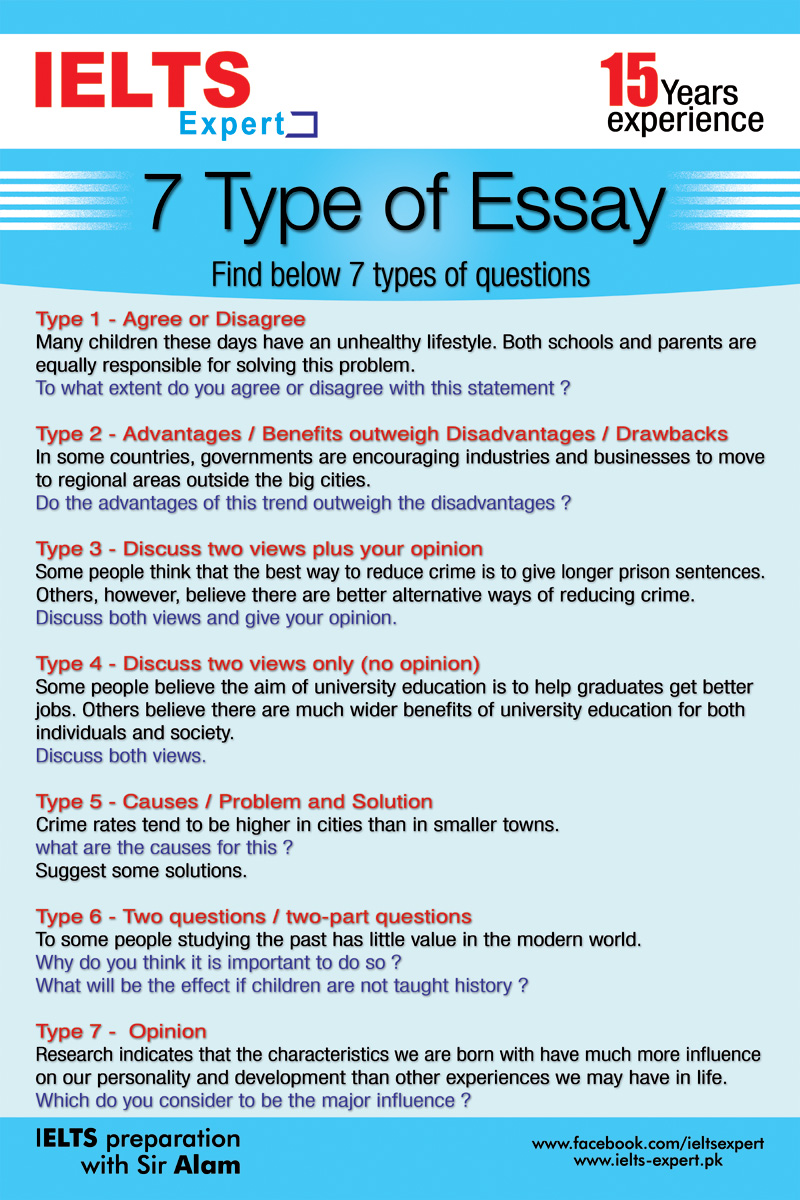 Types of writing essay