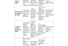 020 007294796 1 Persuasive Essay Rubric Stunning Argumentative Grade 10 8th Doc Middle School Pdf