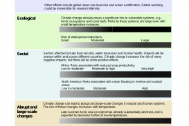 020 1200px Impacts Of Global Warming 2 Svg Human Impact On The Environment Essay Topics Impressive