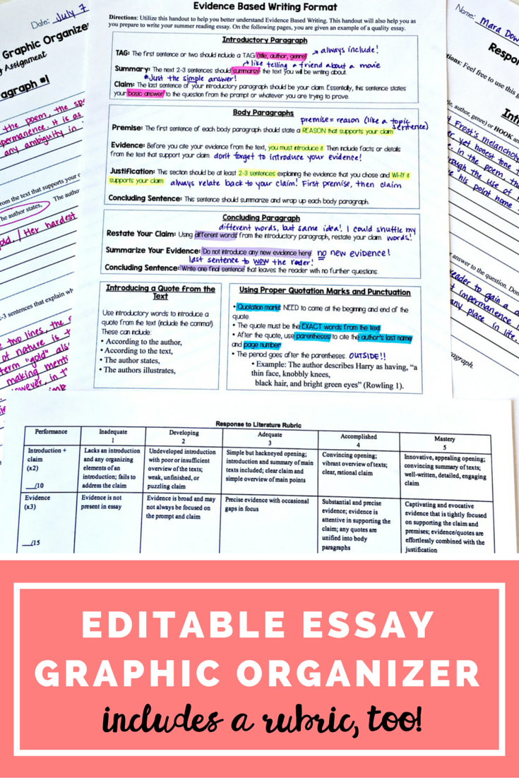 020 Argumentative Essay Graphic Organizer Incredible For Middle School Pdf Full