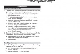 020 Argumentative Writing Rubric 6th Grade Essay Hooks Wonderful About Dreams Examples