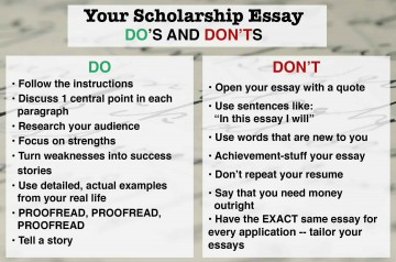020 Can You Start An Essay With Quote Scholarship Best A Expository Mla Paper We 360