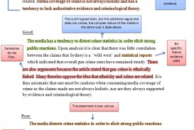 020 Conclusion Png Essay Example Of Good For Beautiful A An Compare And Contrast Examples Paragraph Argumentative