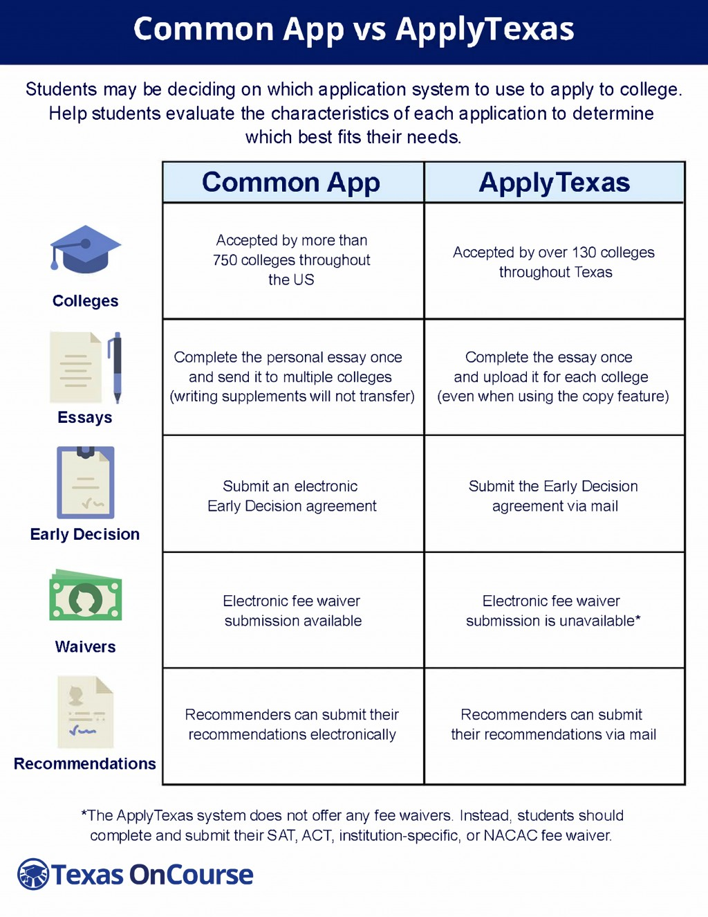 020 Essay Example Apply Texas Word Limit Common App Vs Applytexaswidth386 Frightening Requirements 2017 2019 Large
