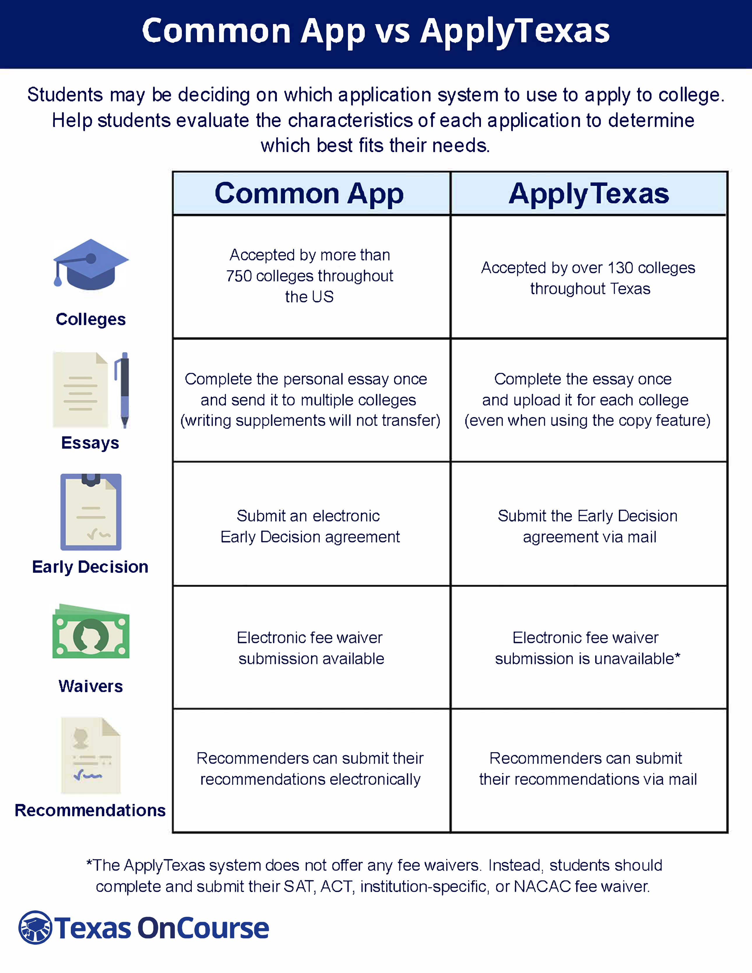 020 Essay Example Apply Texas Word Limit Common App Vs Applytexaswidth386 Frightening Requirements 2017 2019 Full