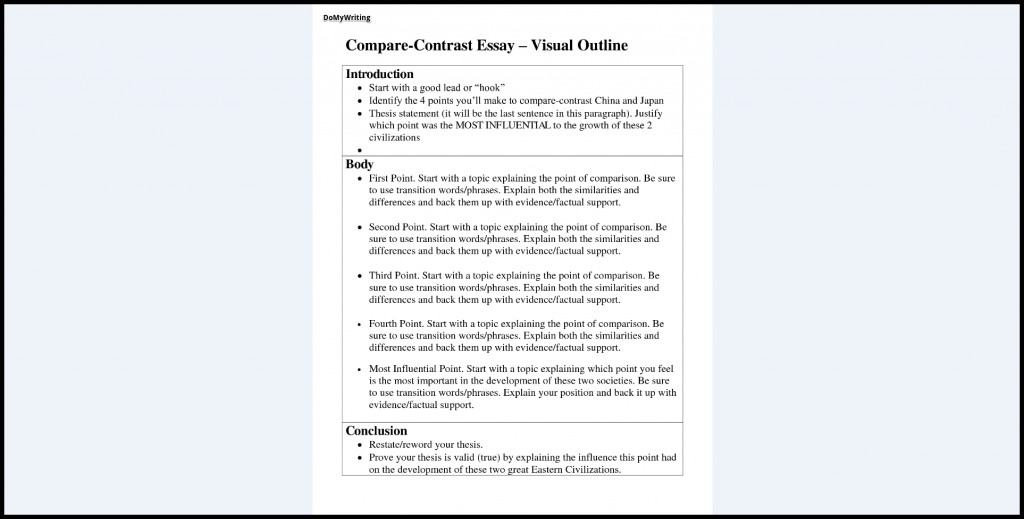 020 Essay Example Compare And Contrast Magnificent Outline Apa Format Examples Large