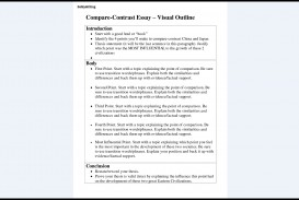 020 Essay Example Compare And Contrast Magnificent Outline Apa Format Examples