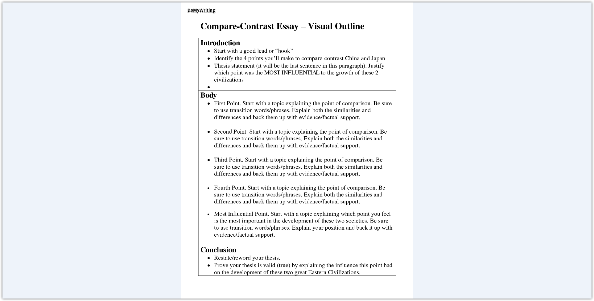 020 Essay Example Compare And Contrast Magnificent Outline Apa Format Examples Full