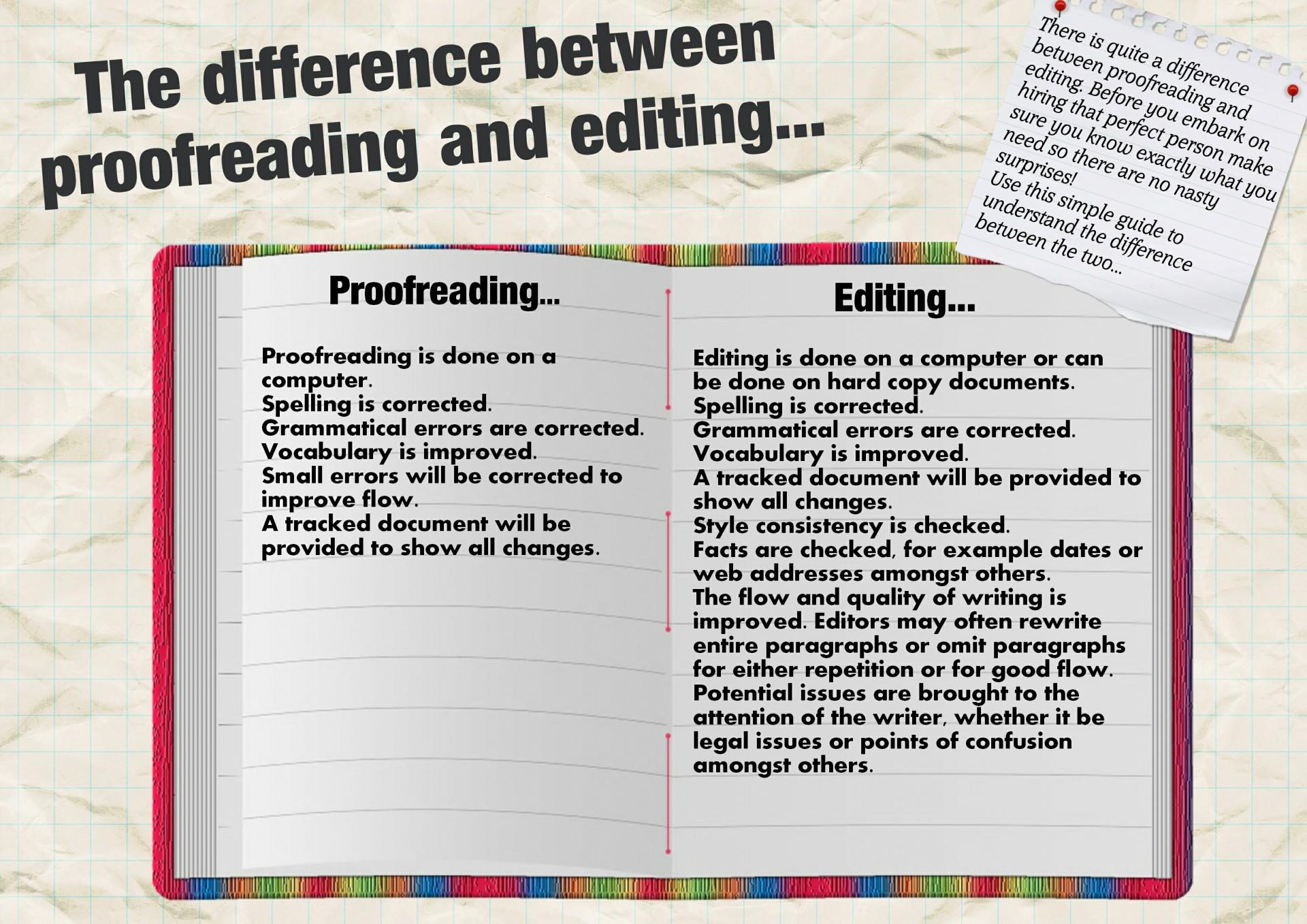 020 Essay Example Dgjiee7oms Online Top Editor College Paper 1920