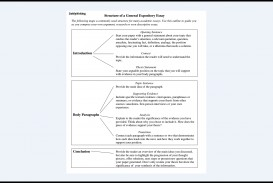 020 Essay Example Expository Structure Surprising Outline Sample Template Middle School