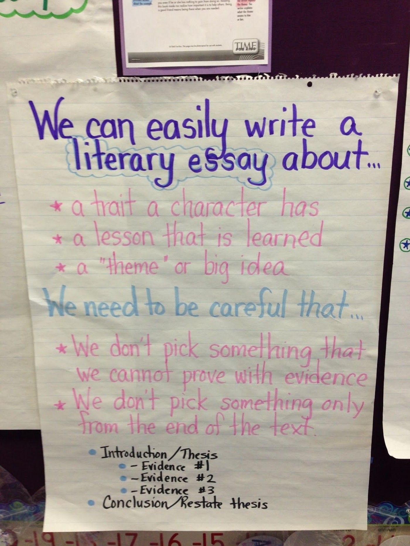 020 Essay Example How To Write Formidable A Literary Anchor Chart Introduction Good 1400