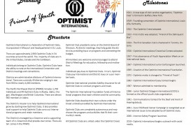 020 Essay Example Orientation Optimist International Wondrous Contest Oratorical Winners Rules