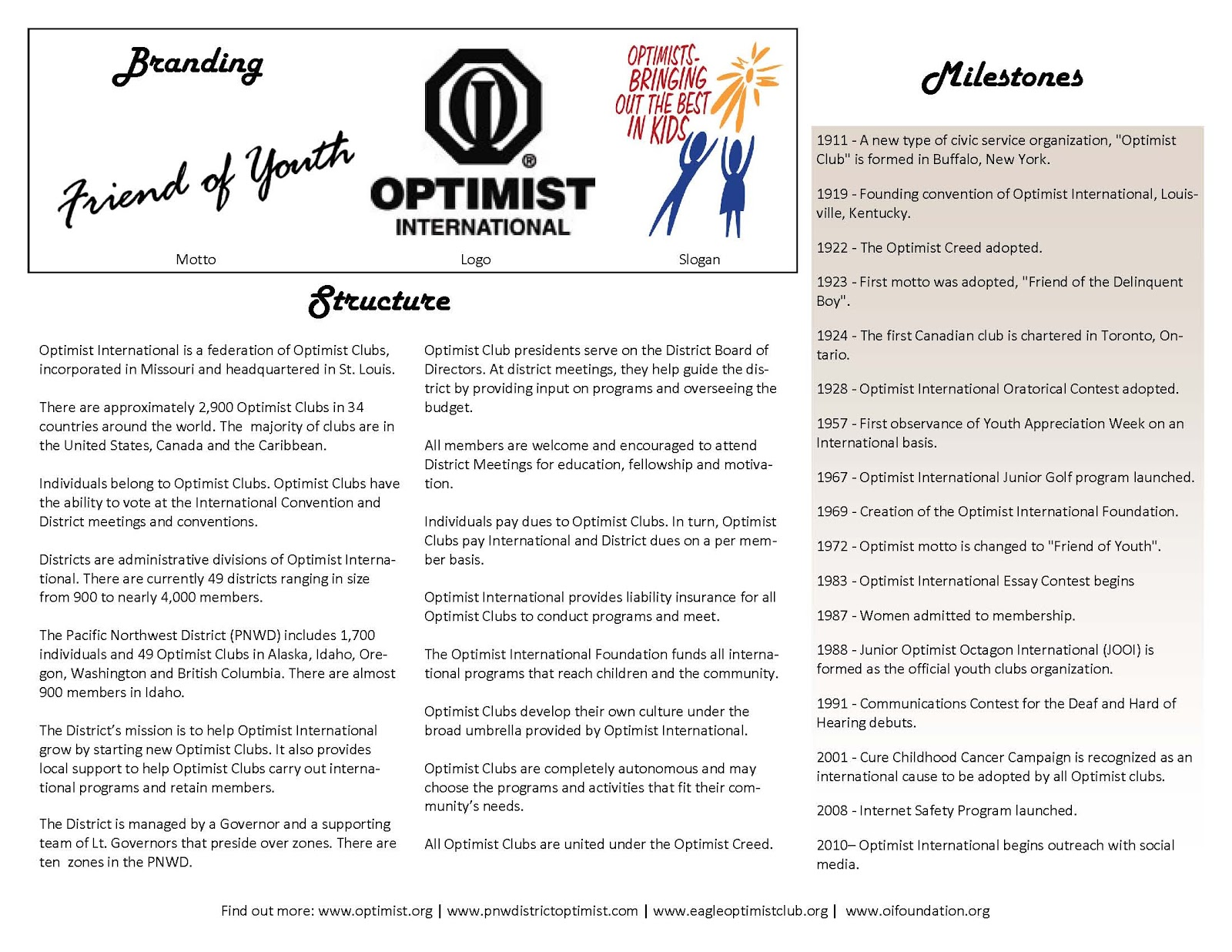 020 Essay Example Orientation Optimist International Wondrous Contest Winners Due Date Oratorical Full