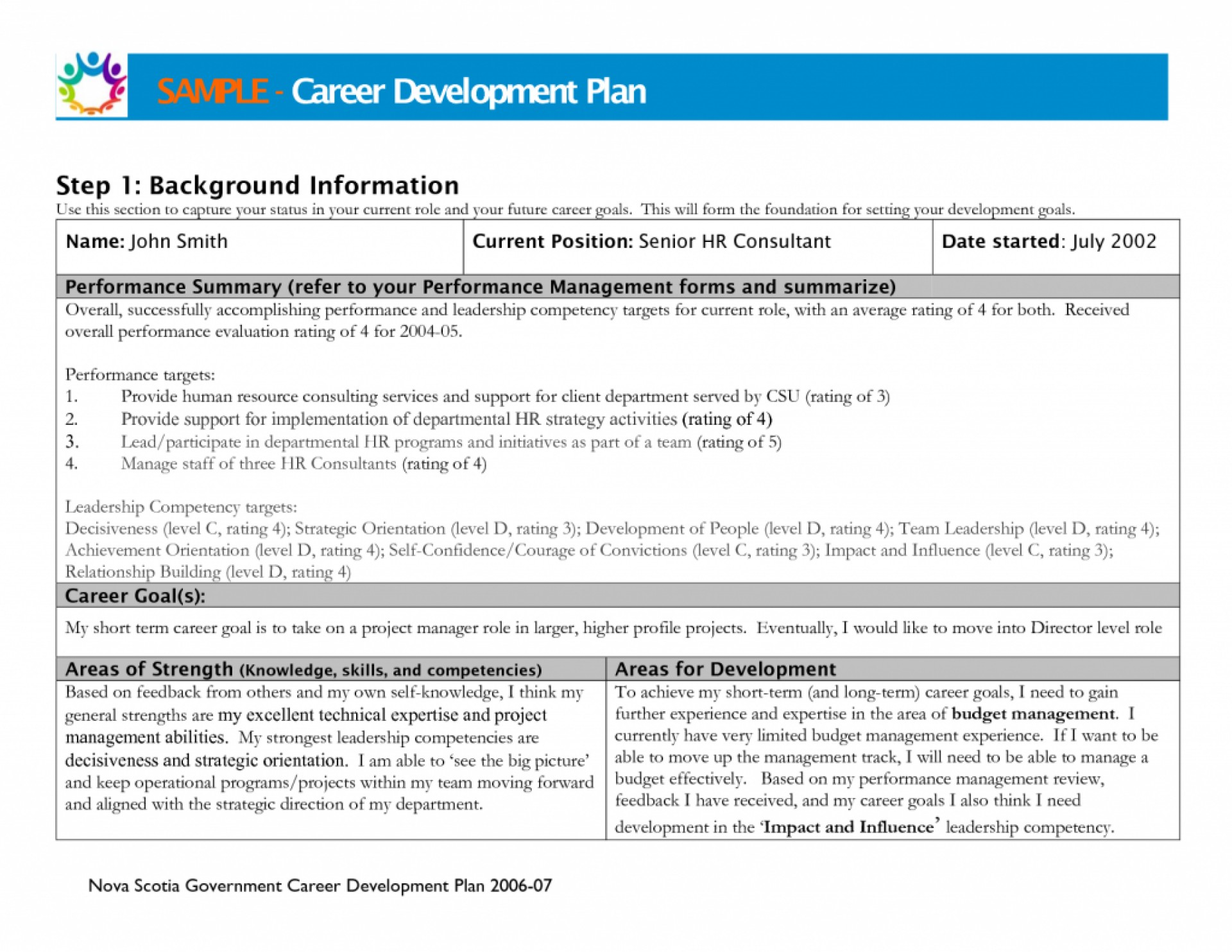 Career Plan Template Example | 020 Essay Example Professionalent Collection Of Solutions Career