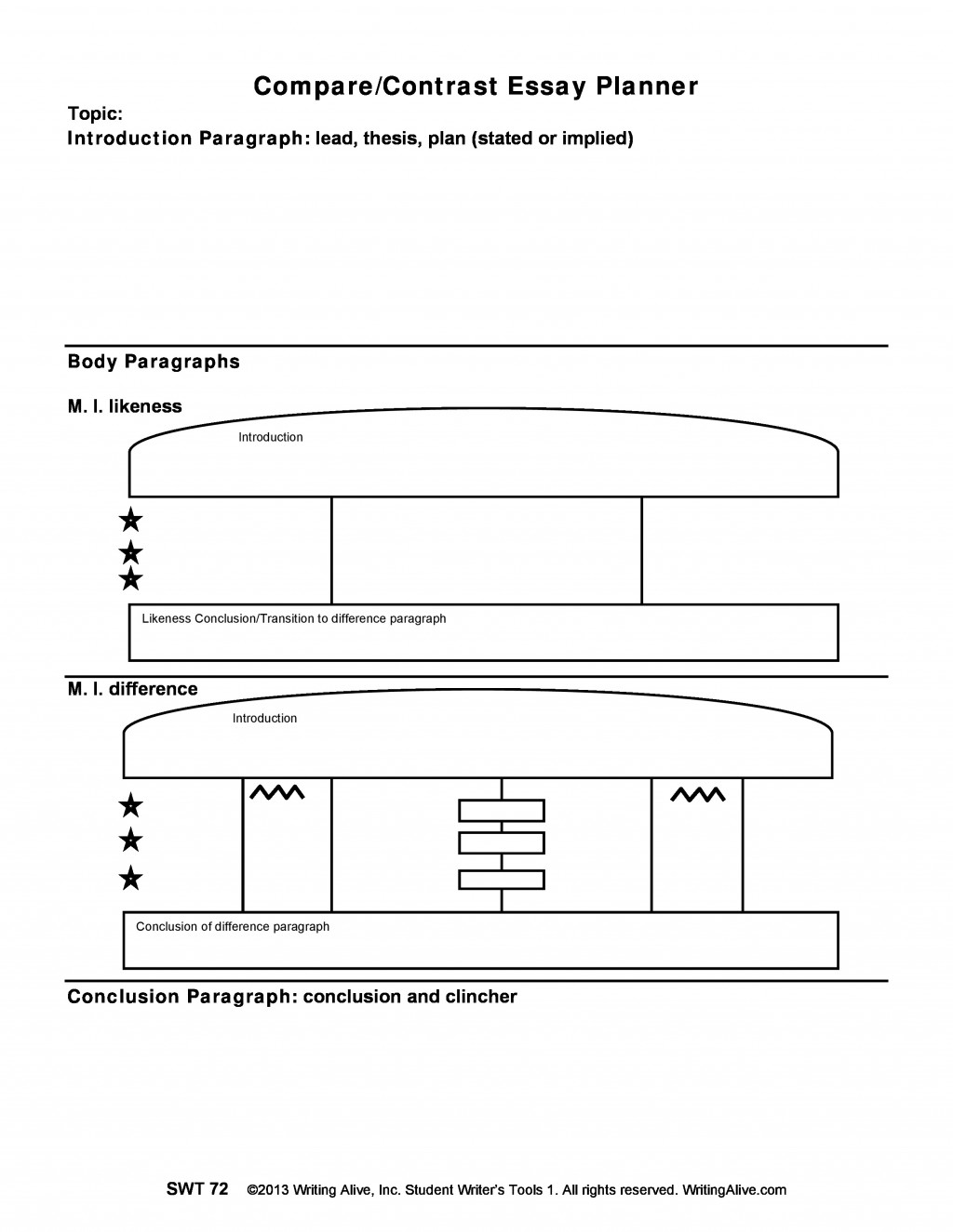 020 Ms1 Swt72 Essay Example Compare And Contrast Stupendous Structure Ppt Format Outline Large