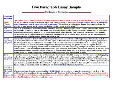 020 Paragraph Essay Outline Example Impressive 5 Five Template Pdf Argumentative 360