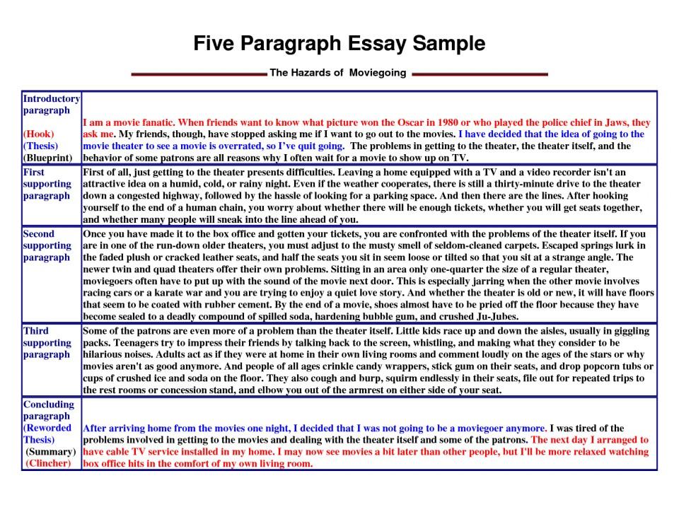 020 Paragraph Essay Outline Example Impressive 5 Five Template Pdf Argumentative 960