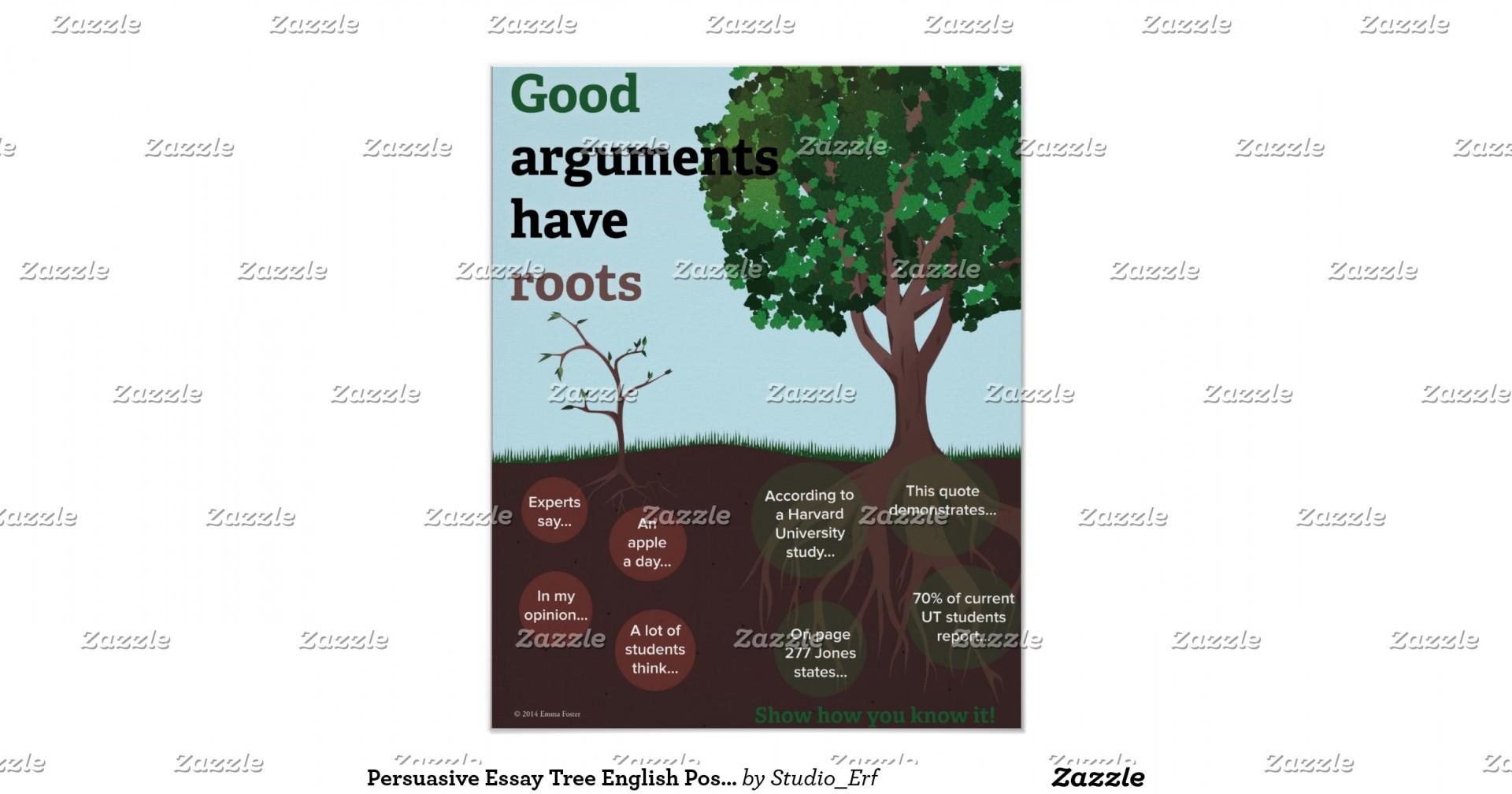 020 Tree Essay Persuasive English Poster R8be3ce2455f34b5d94cdccbff38c0c9f Qoe 8byvr 1200view Padding0 Unforgettable Neem In Sanskrit Kannada Hindi 1920