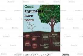 020 Tree Essay Persuasive English Poster R8be3ce2455f34b5d94cdccbff38c0c9f Qoe 8byvr 1200view Padding0 Unforgettable Neem In Sanskrit Kannada Hindi