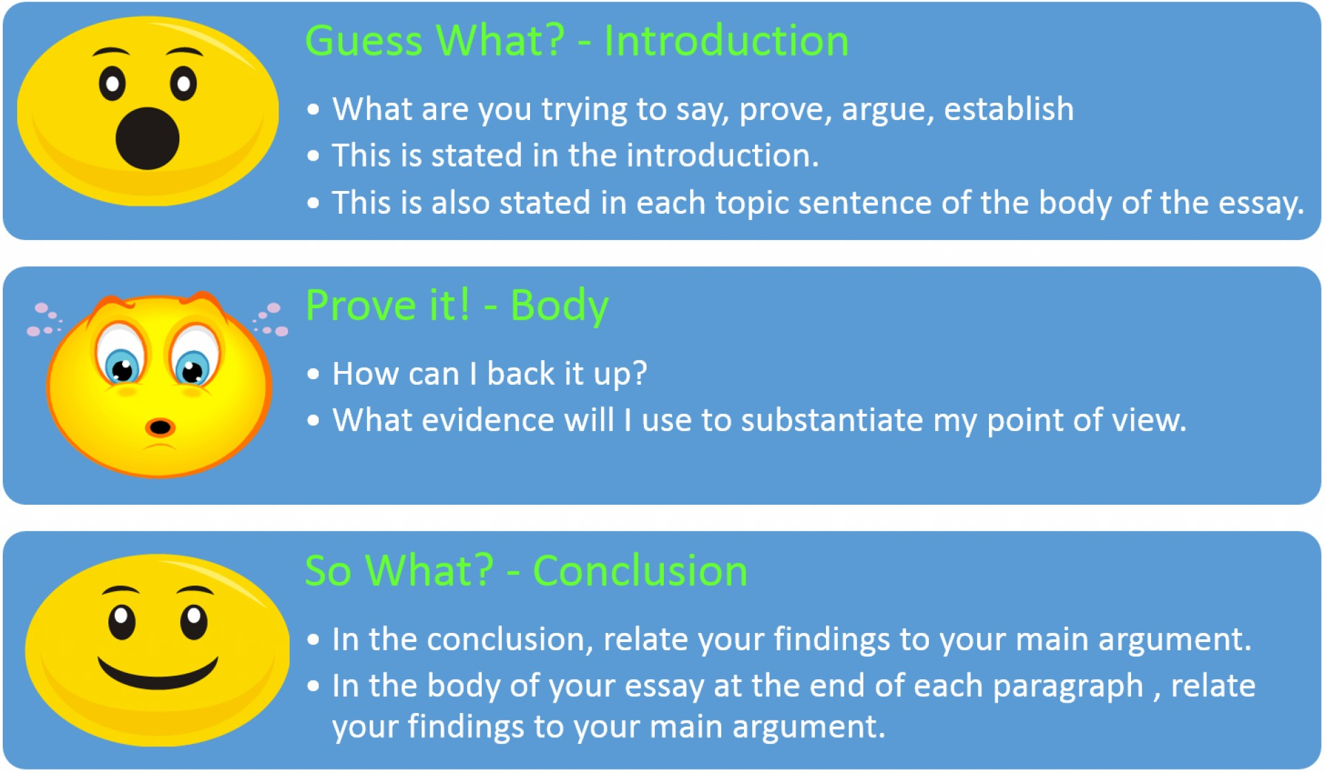 021 Argumentative Essay Structure 3step Imposing Pdf Ppt Sample 1920