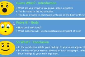 021 Argumentative Essay Structure 3step Imposing Ppt Pdf Outline Worksheet