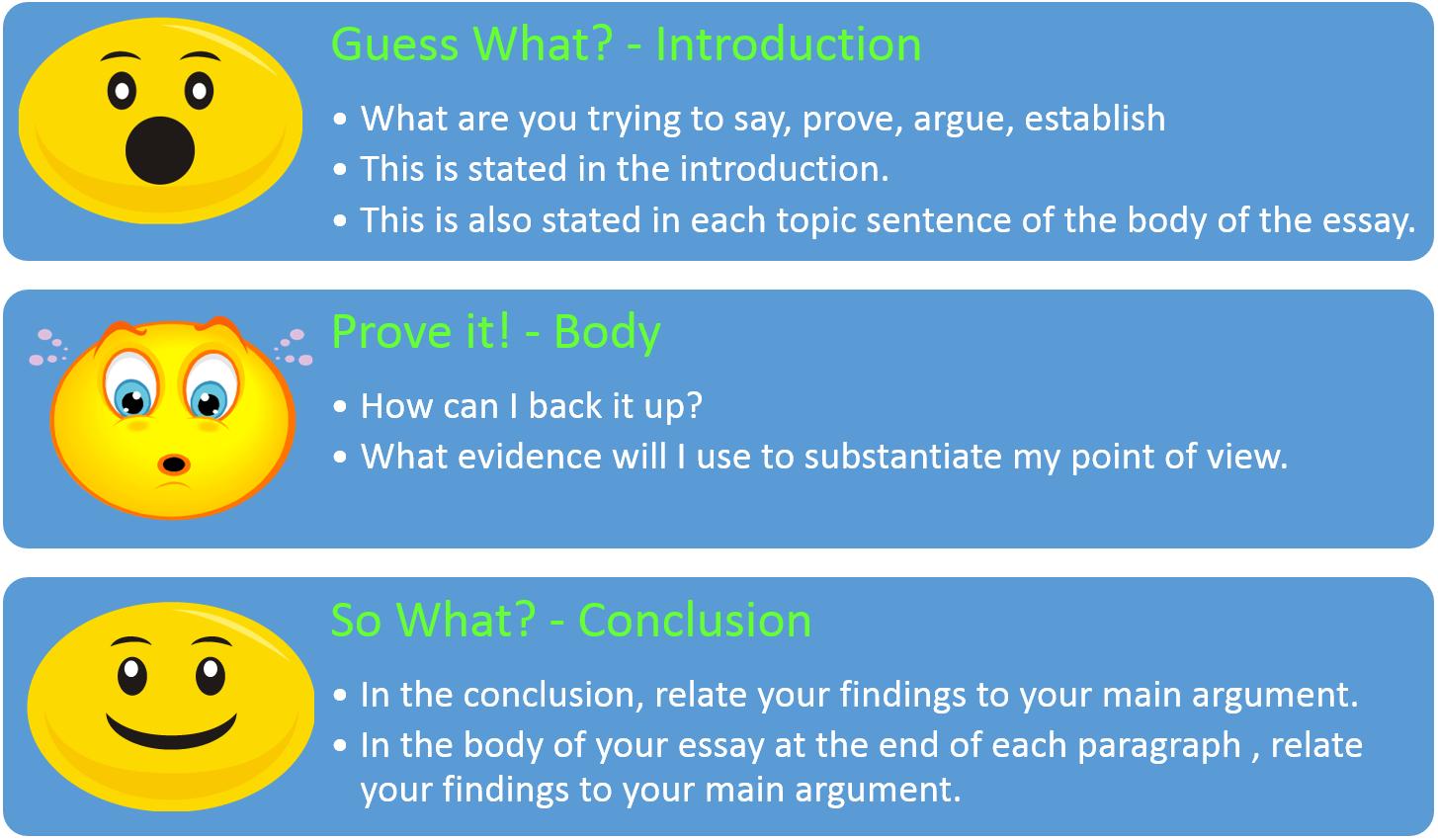 021 Argumentative Essay Structure 3step Imposing Ppt Pdf Outline Worksheet Full
