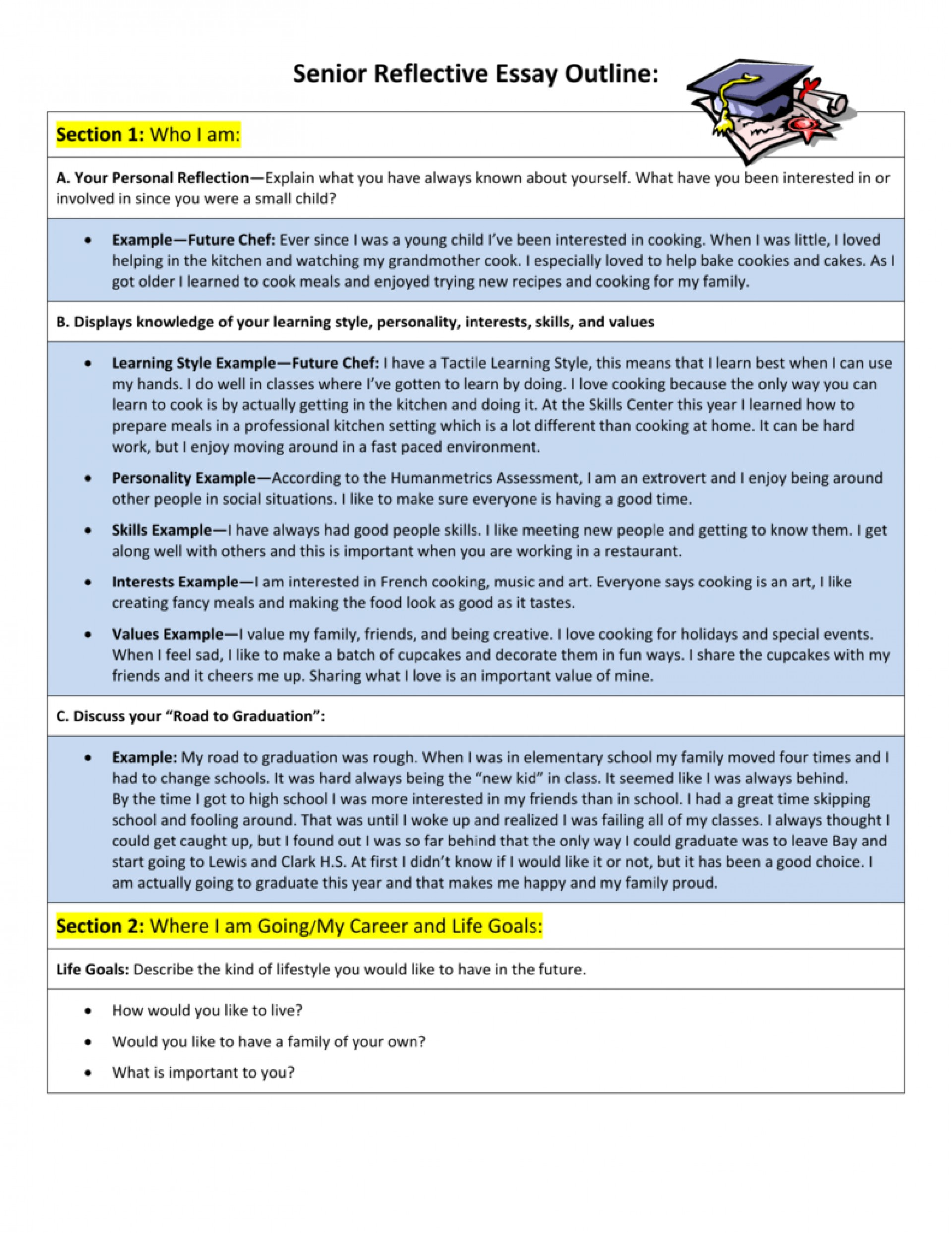 016 High School Reflective Essay Examples Of Argumentative