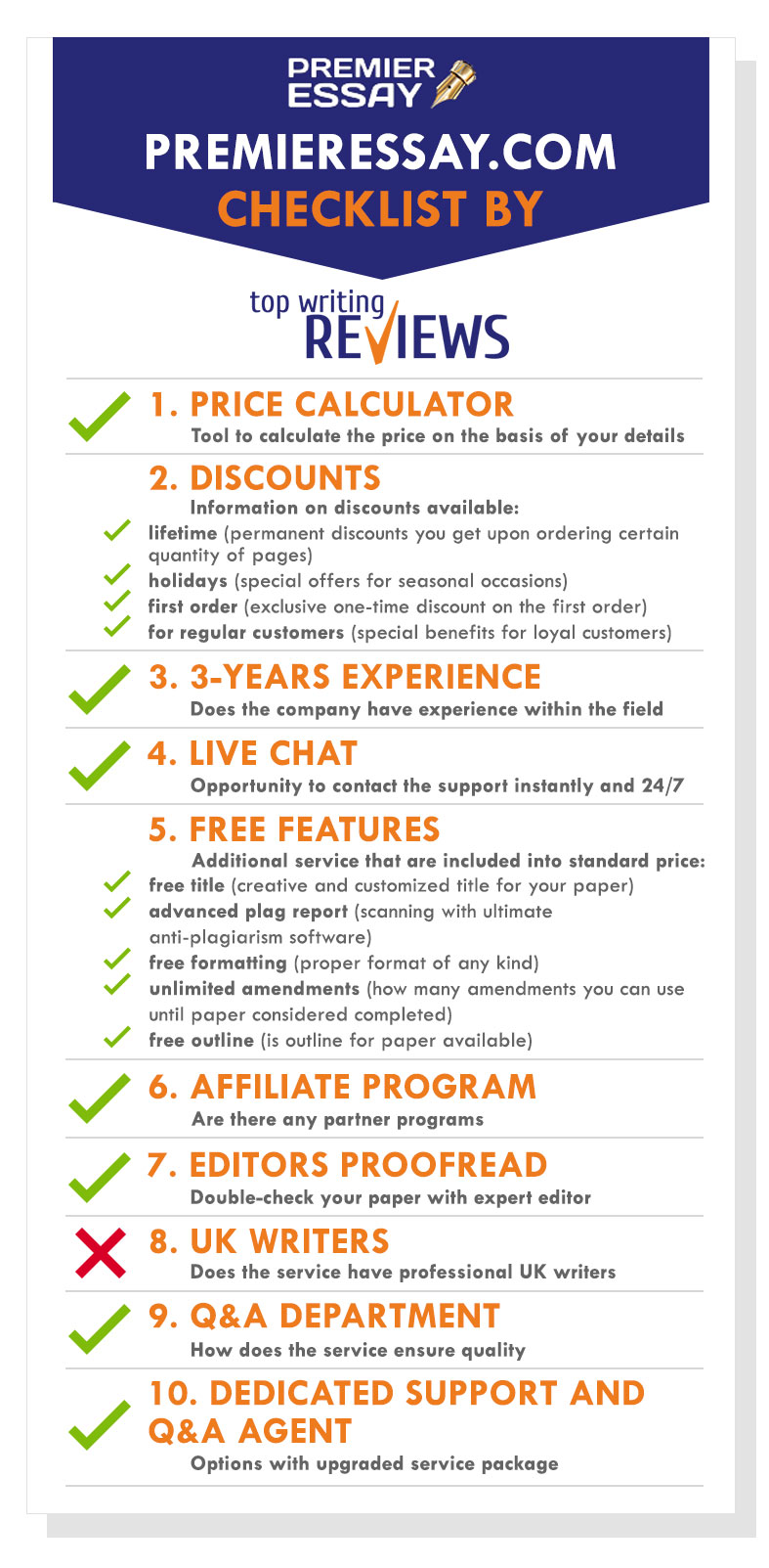 021 Essay Example Checklist Review Of Premieressay By Topwritingreviews Best Impressive Help Writing Services Uk Reviews Service Full
