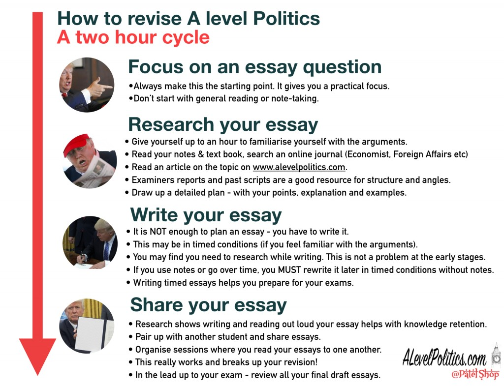 021 Essay Example Essays Online To Read Type Your Level Politics Uk And Global Having Someone Else Write College New How R Have Is It Illegal Much Does Cost For Remarkable Free Best Large