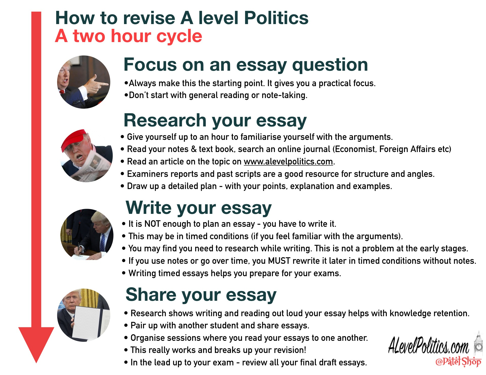 021 Essay Example Essays Online To Read Type Your Level Politics Uk And Global Having Someone Else Write College New How R Have Is It Illegal Much Does Cost For Remarkable Short Best 1920