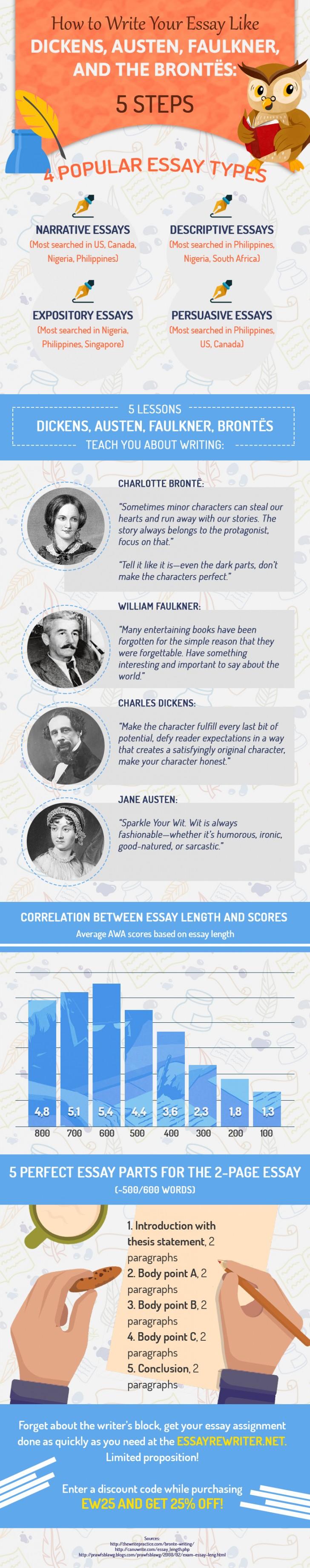 021 Essay Rewriter Example Writing Singular Free Software Crack Generator 728